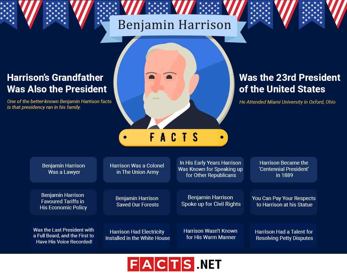 Benjamin harrison Facts Infographics