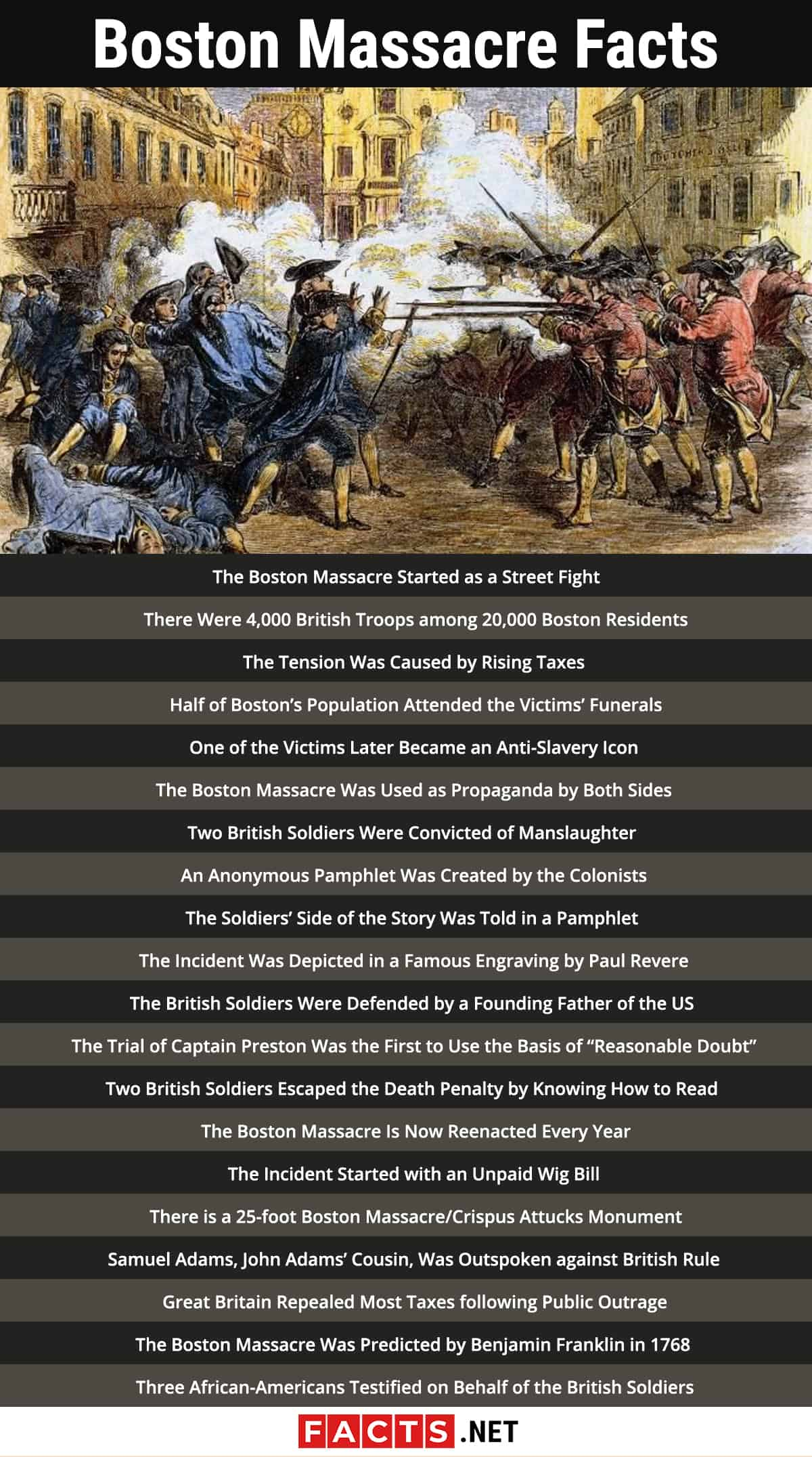 Boston Massacre facts infographics