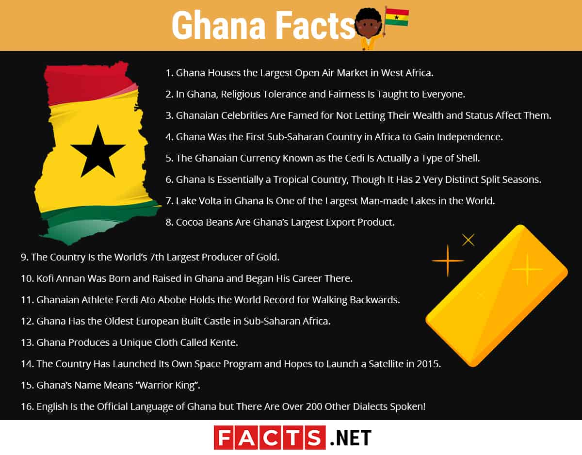 Ghana Facts Infographics