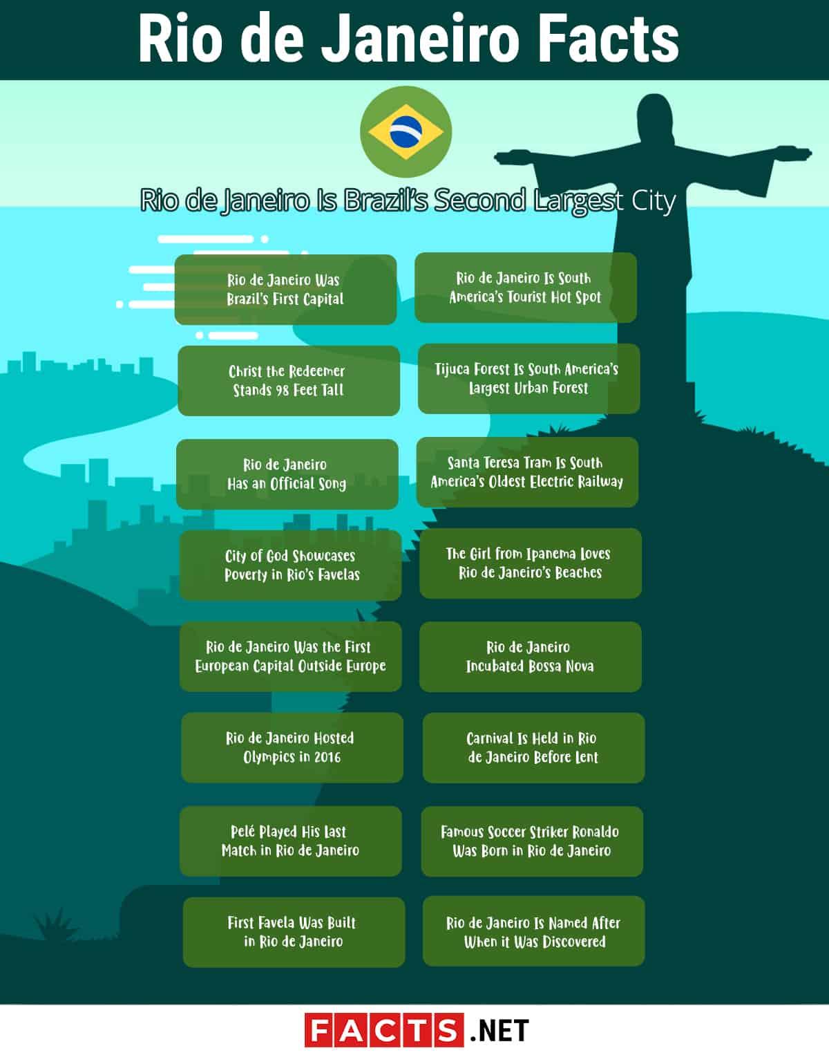 Rio de Janeiro Facts infographics