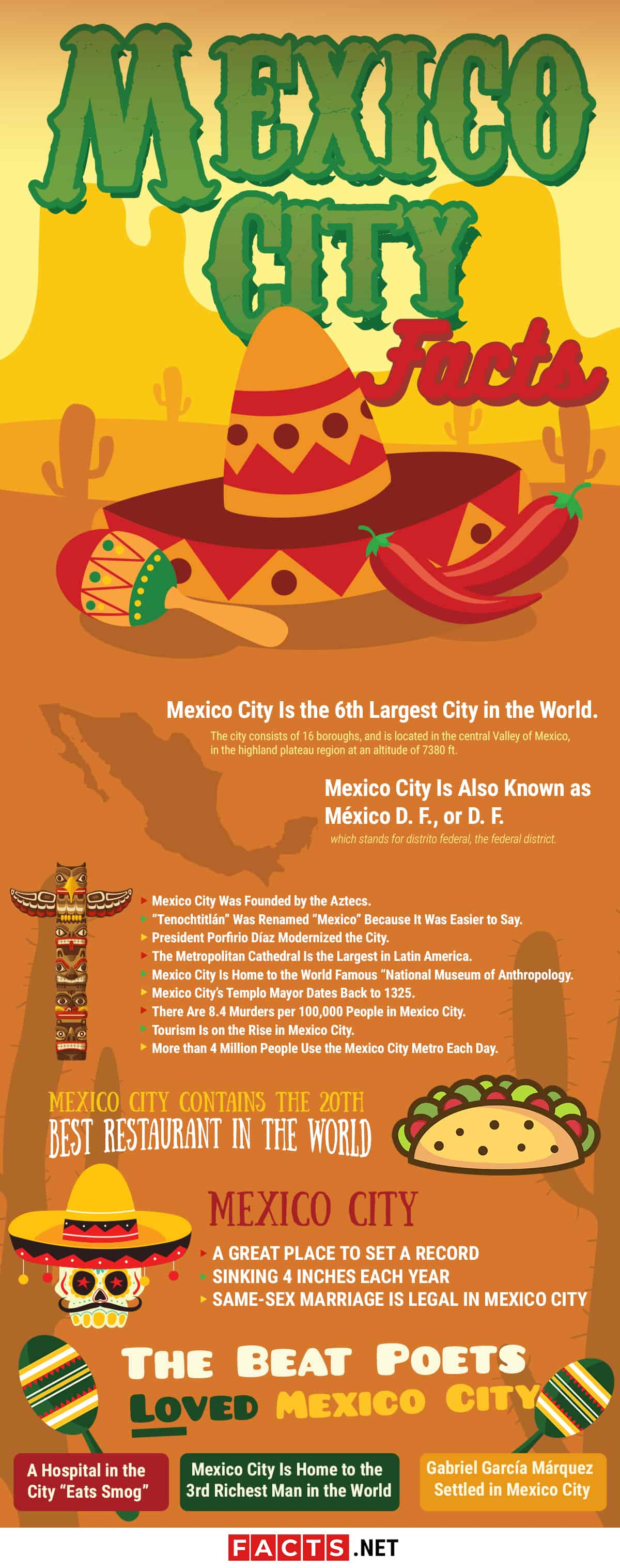 Mexico Facts Infographics