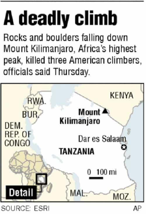 Mt Kilimanjaro ... 2015 Mount Everest Deaths
