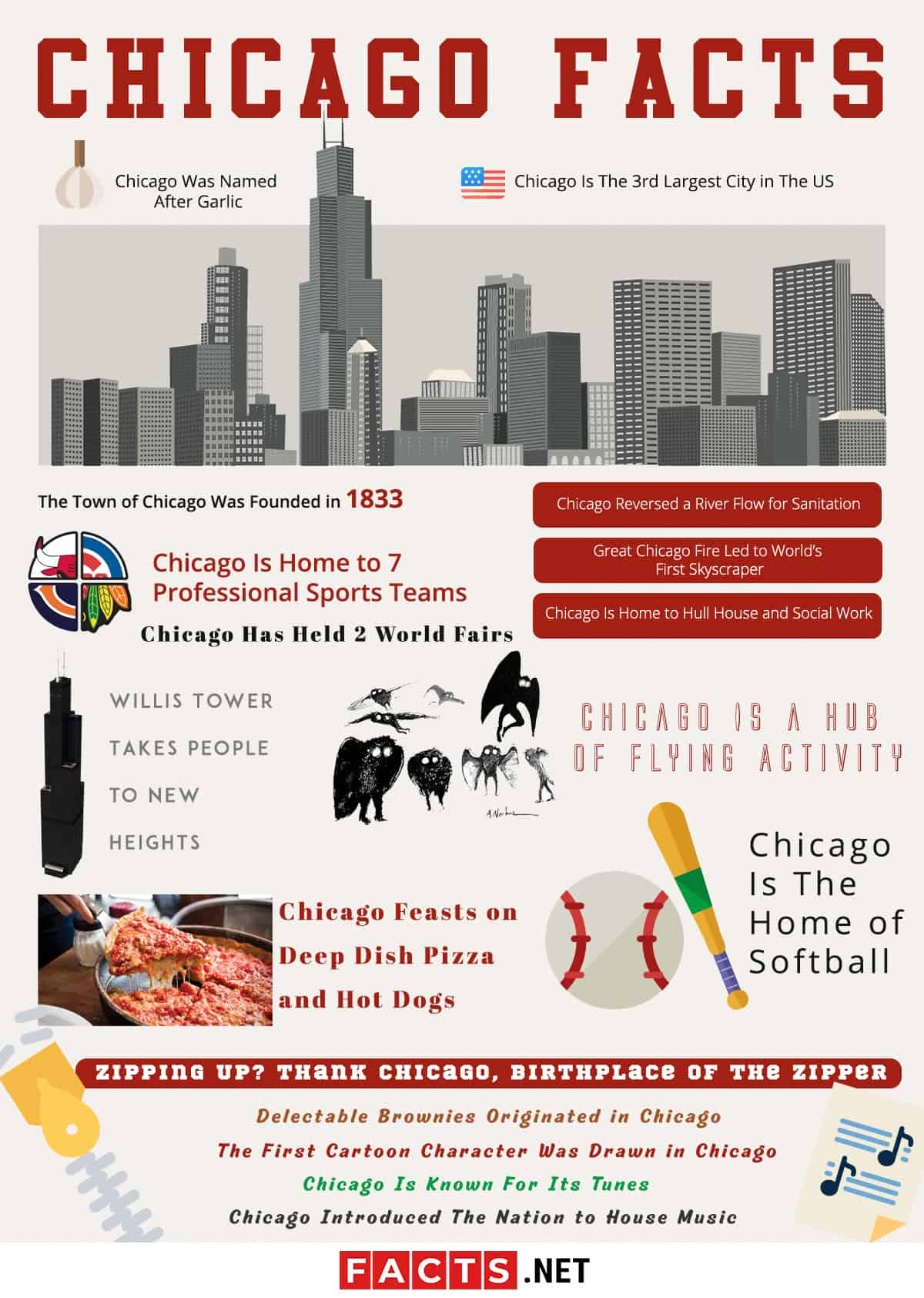 Chicago Facts Infographics