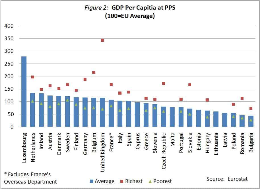 GDP Per Capita at PPS, 2010