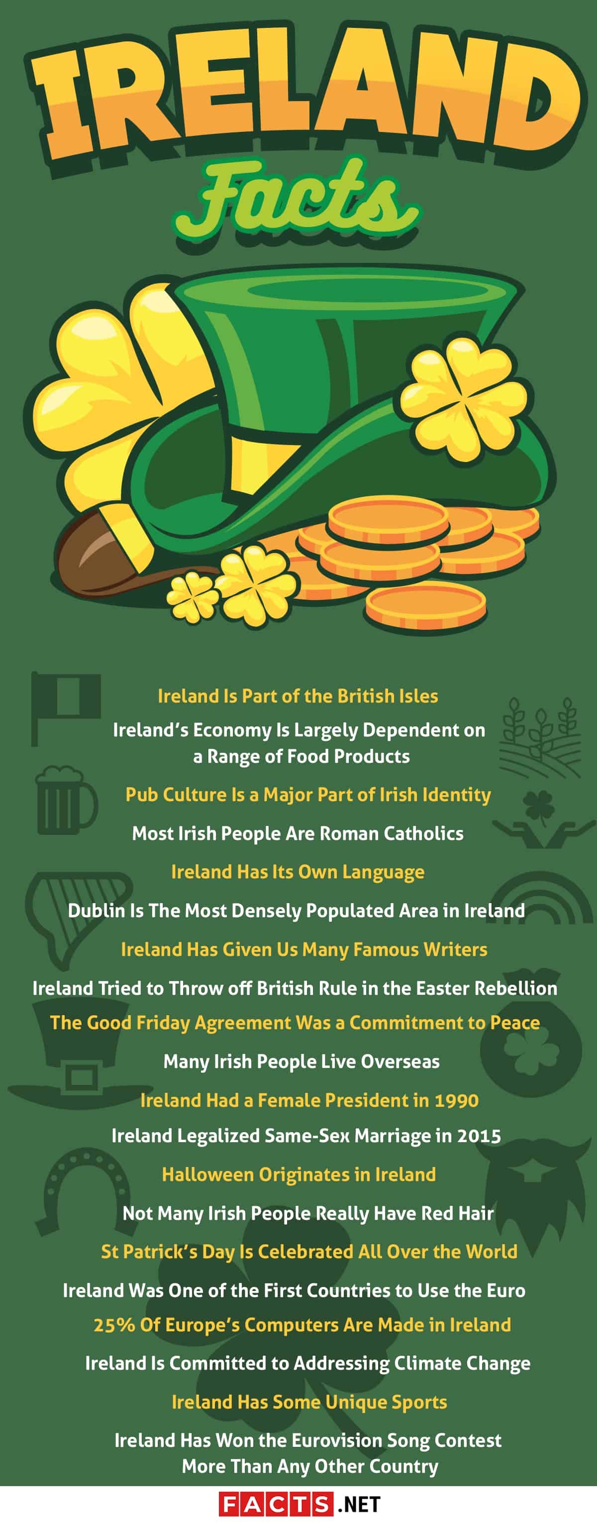 Ireland Facts Infographics