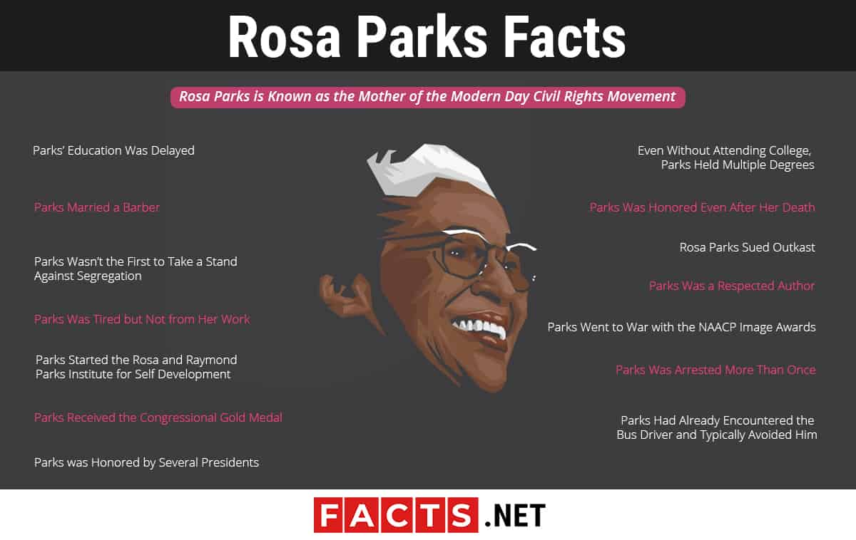 Rosa Parks Facts Infographics