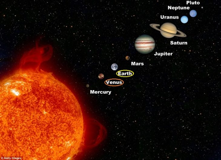 Location of Venus - The Brightest Star