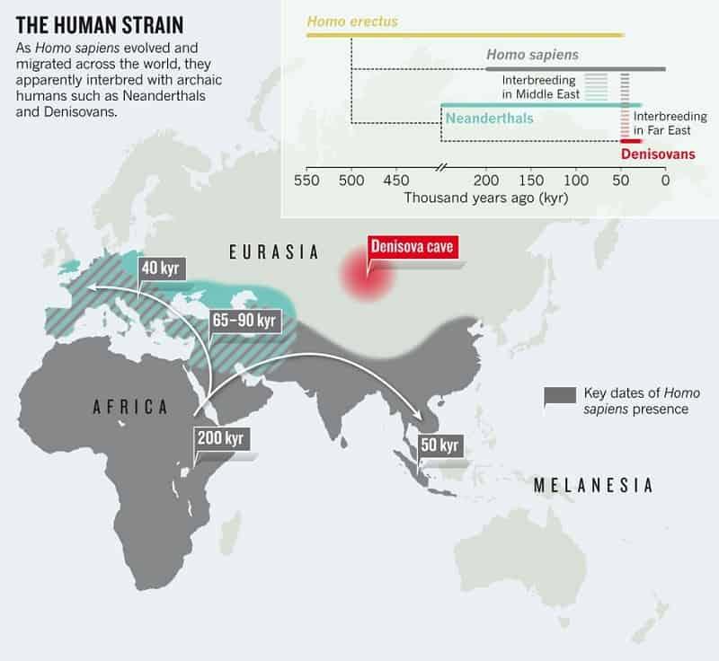 Neanderthals Range Map