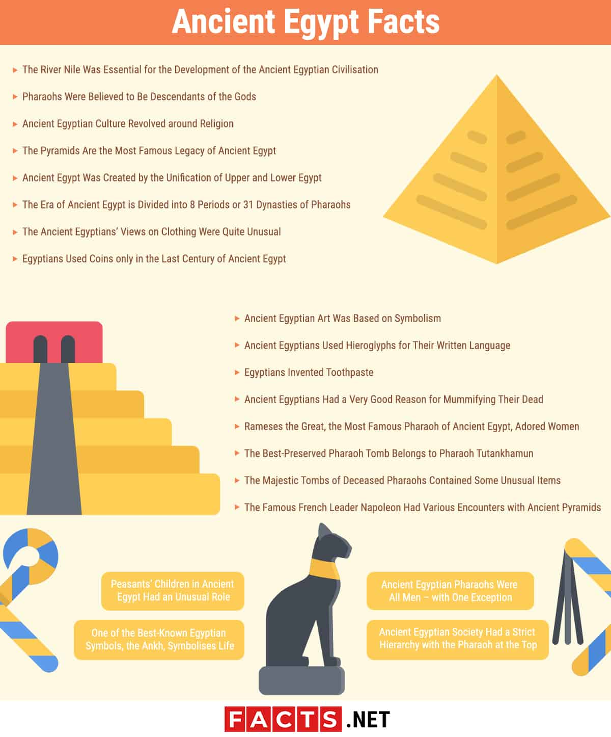 Ancient Egypt Facts Infographics