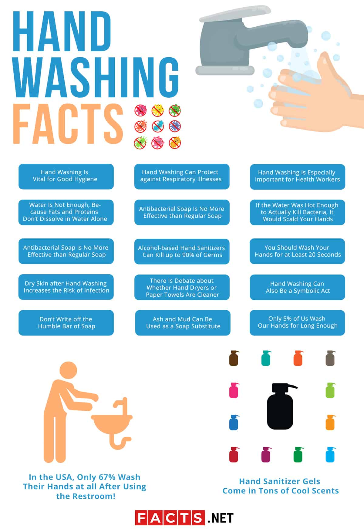 Handwashing facts infographics