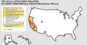 Most Polluted Cities in US