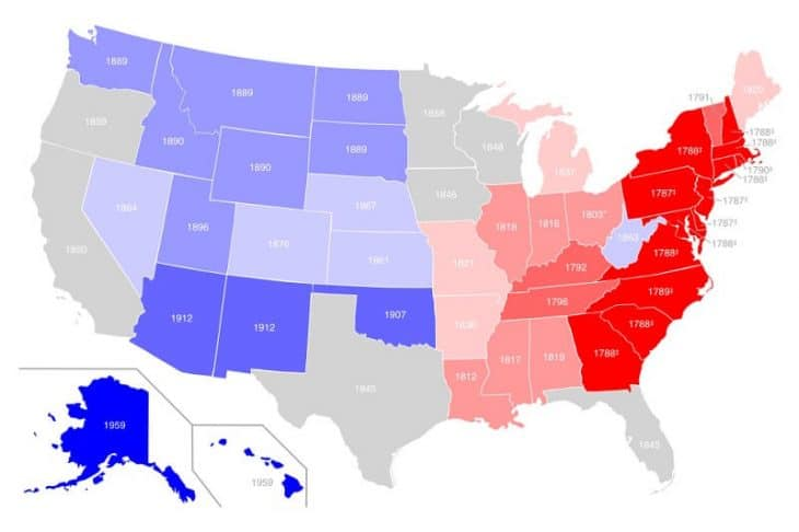 US Statehood Order by Dates
