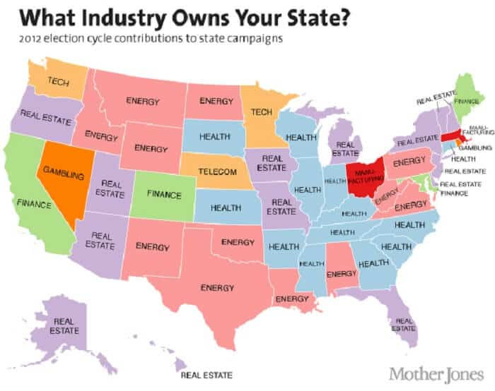 What Industry Owns Your State