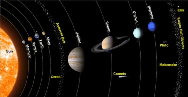 Kuiper Belt Position