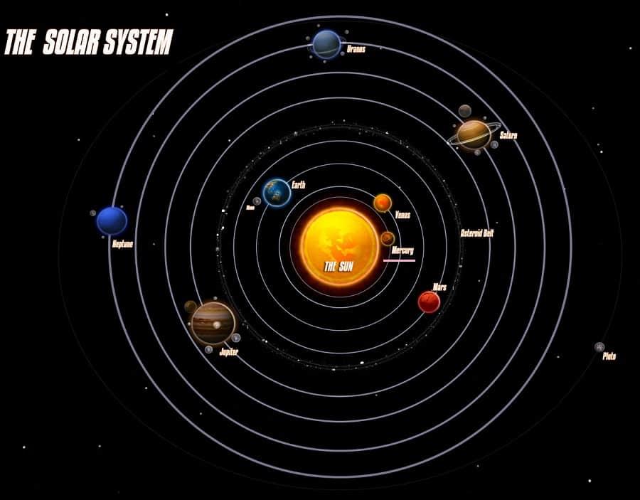 Planet Mercury in Solar System