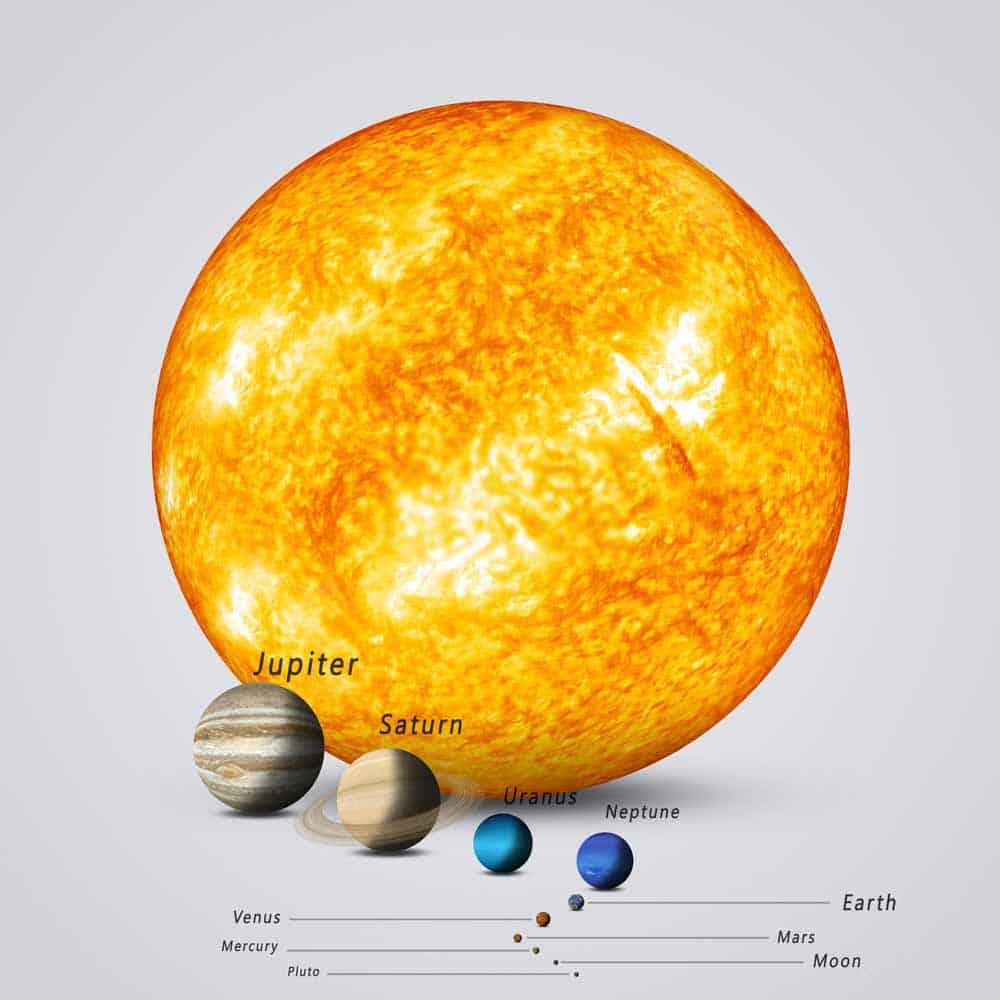 Sun Comparison Chart