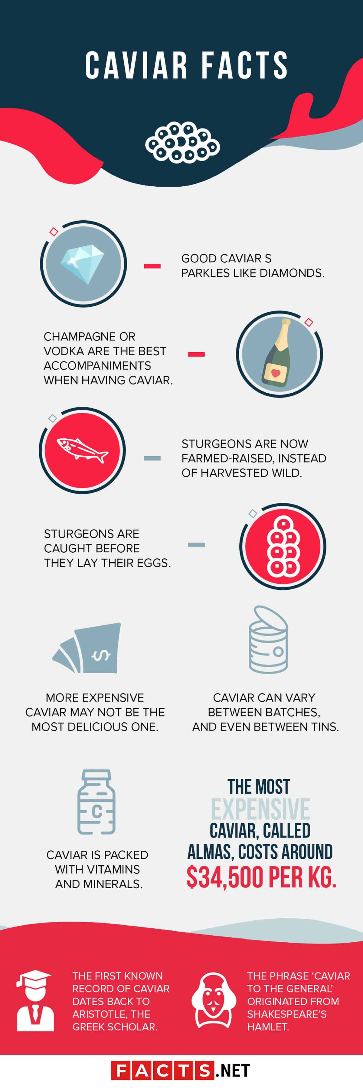 Caviar Facts Infographics