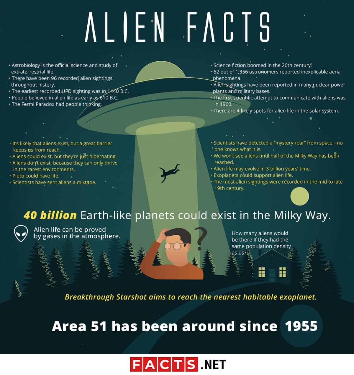 alien facts infographics