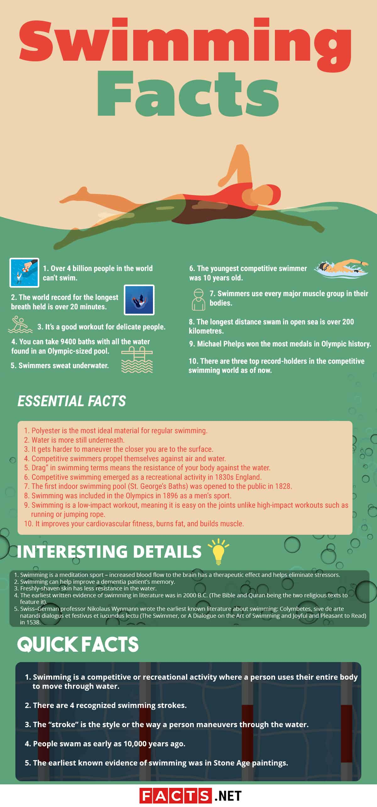 swimming facts infographics