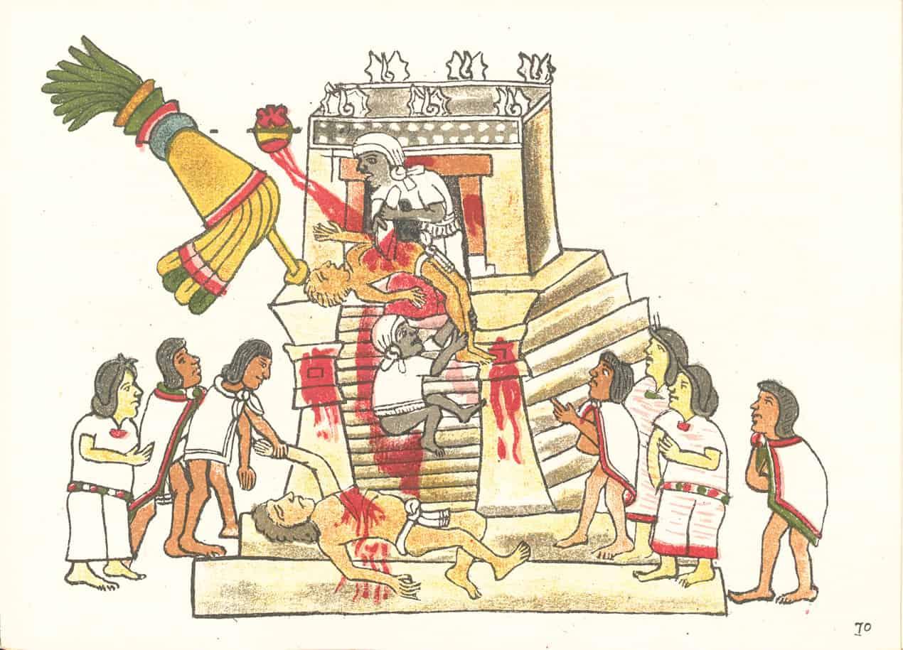 Mesoamerica, human sacrifices, religion facts