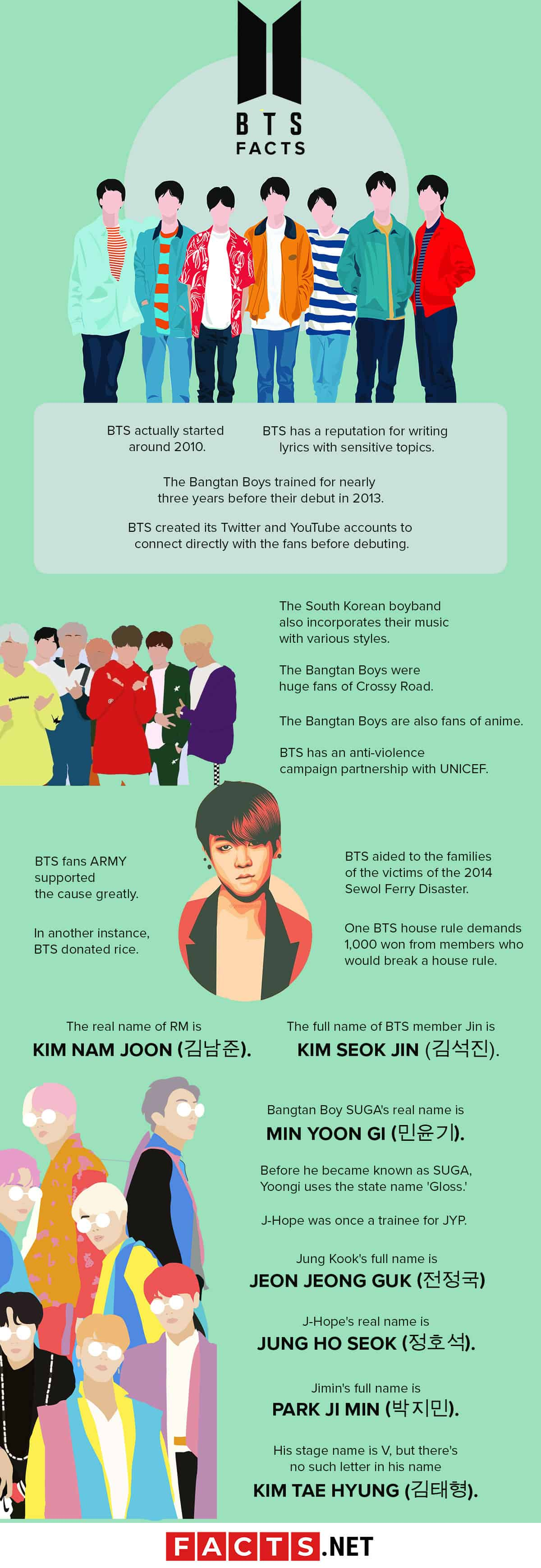BTS Facts Infographics