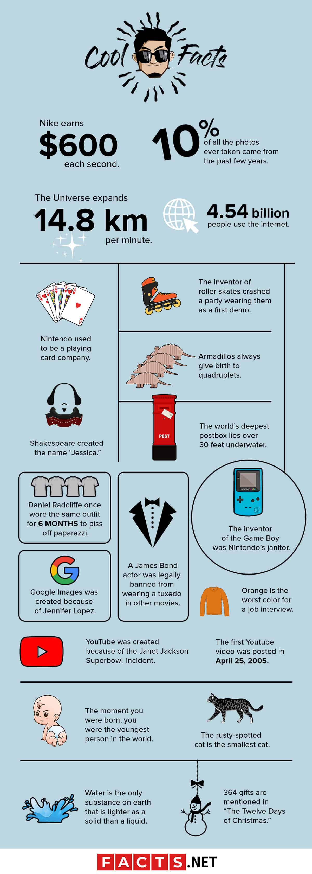 Cool Facts Infographics