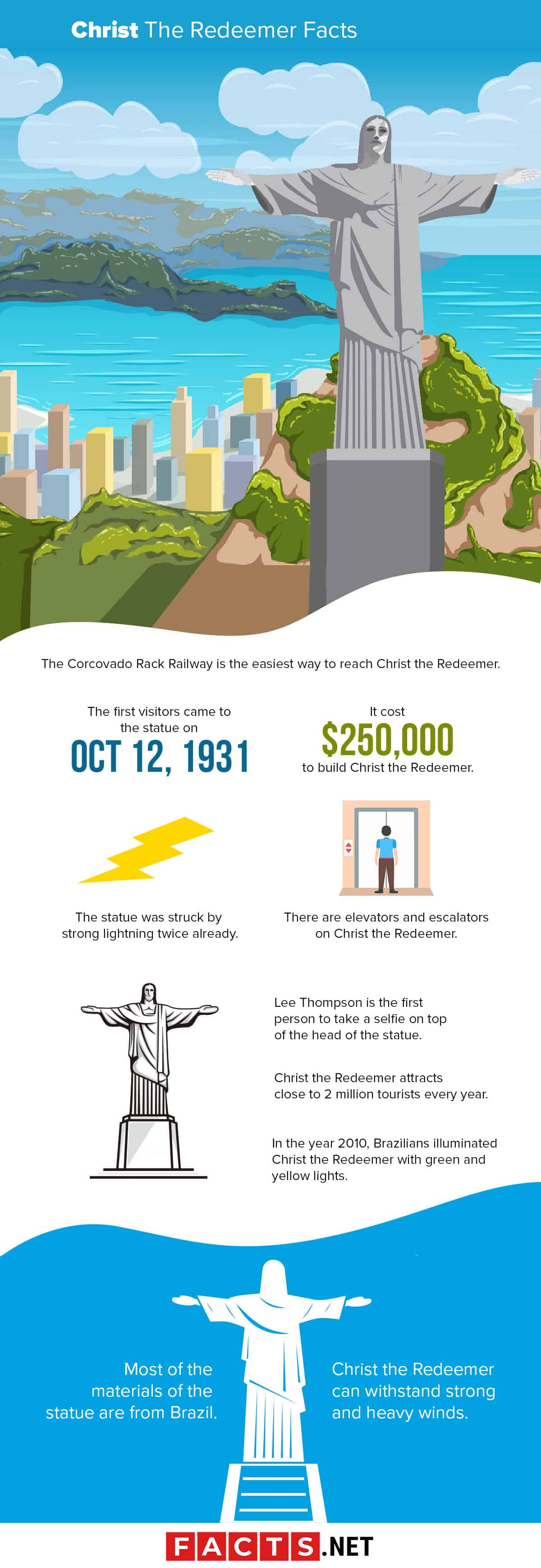 Christ The Redeemer Facts Infographics
