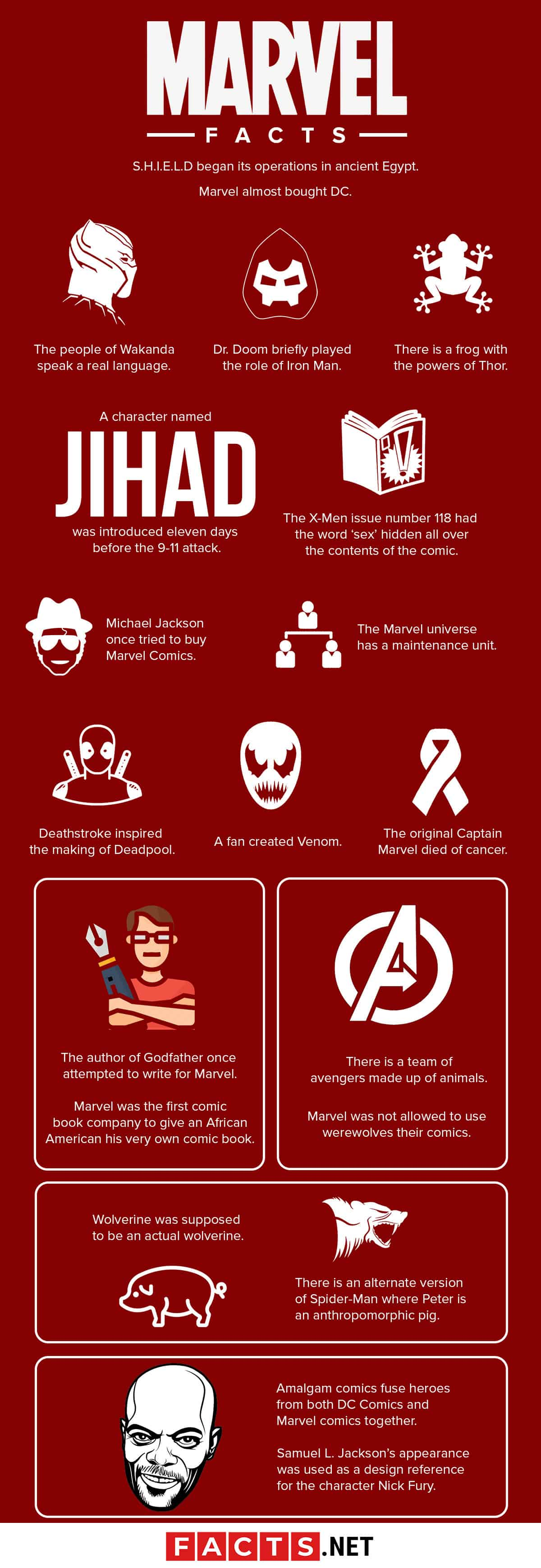 Marvel Facts Infographics