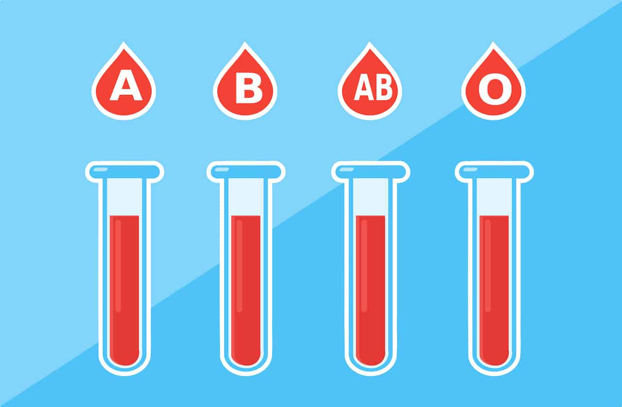 blood types, biology facts