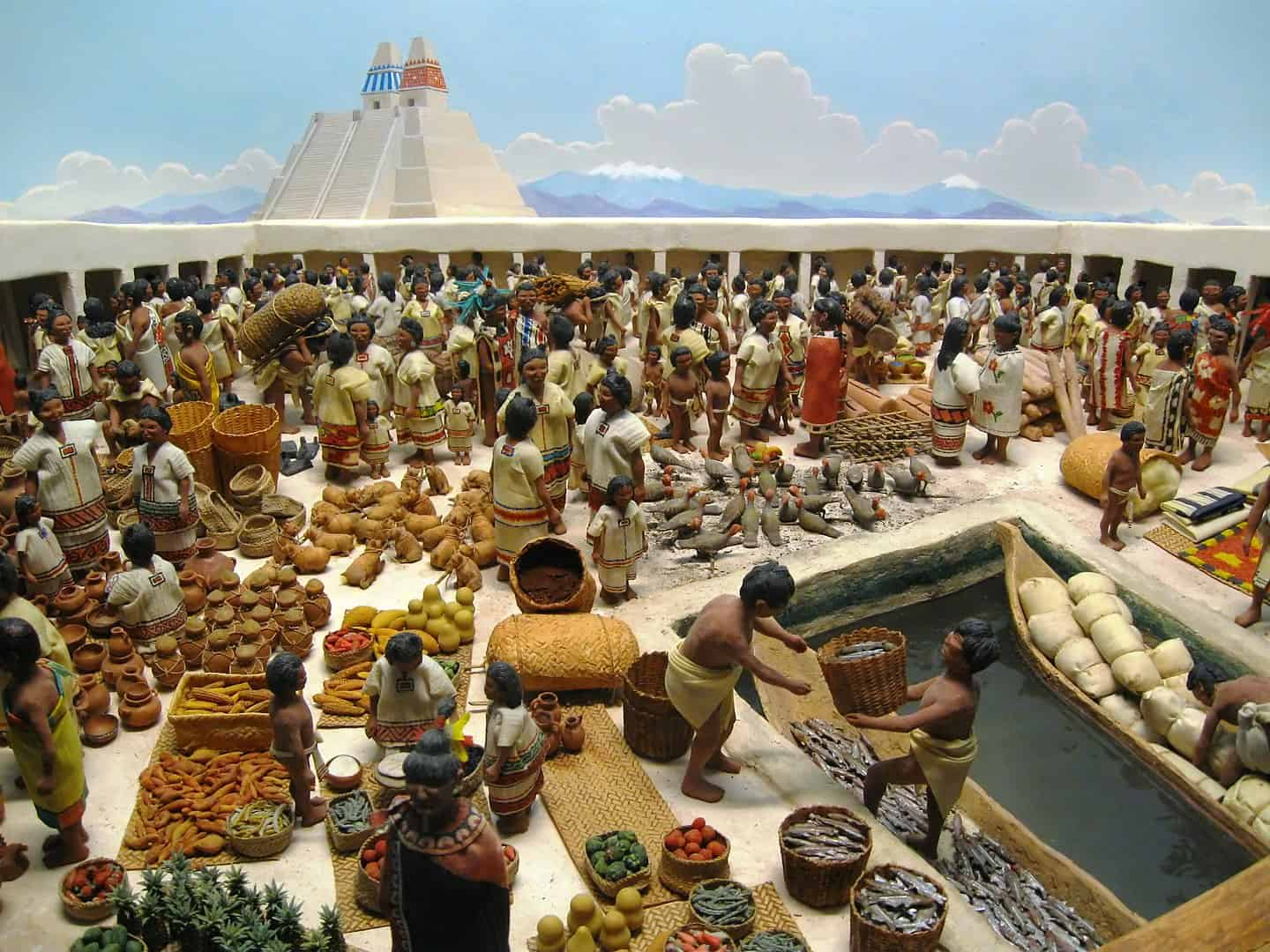 aztec market, aztec facts