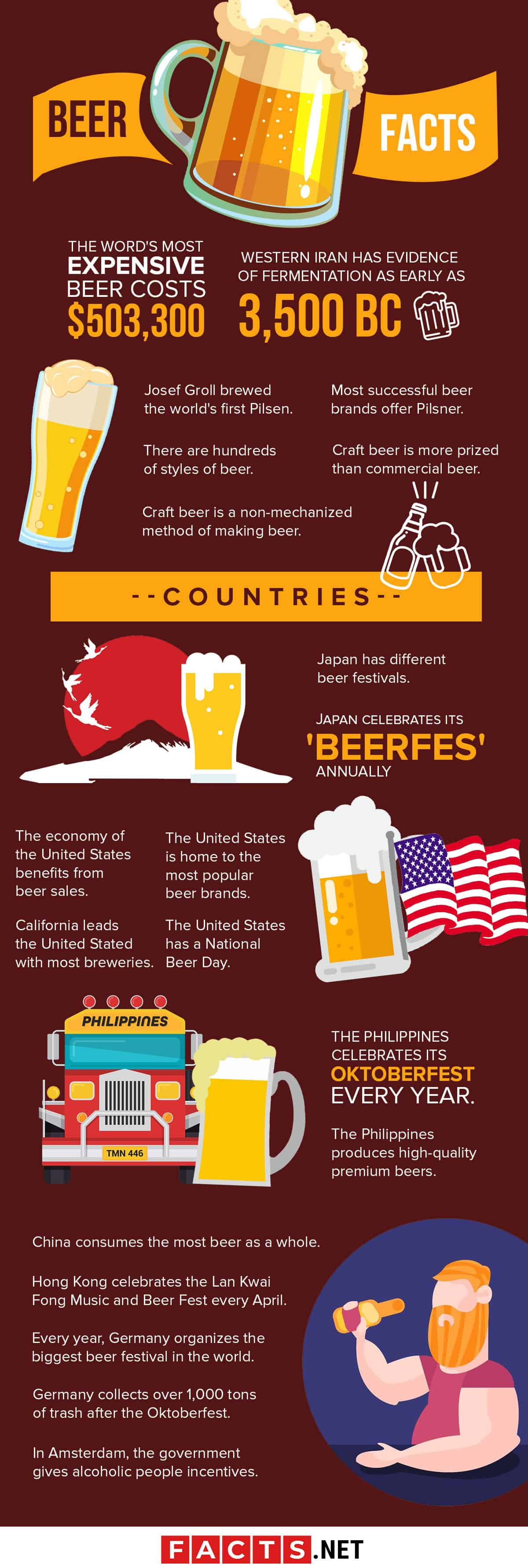 Beer Facts Infographics