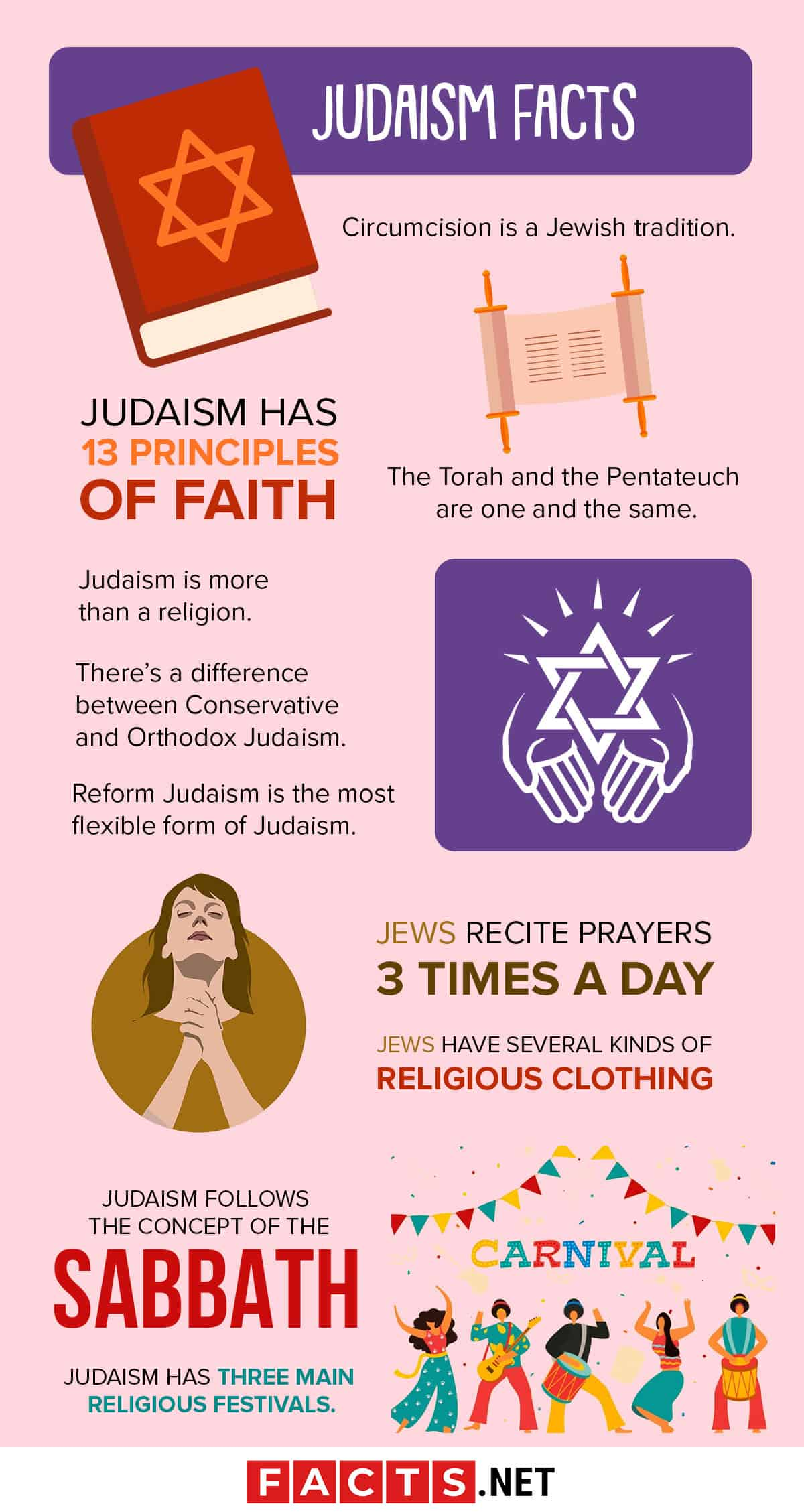 Judaism Facts Infographics