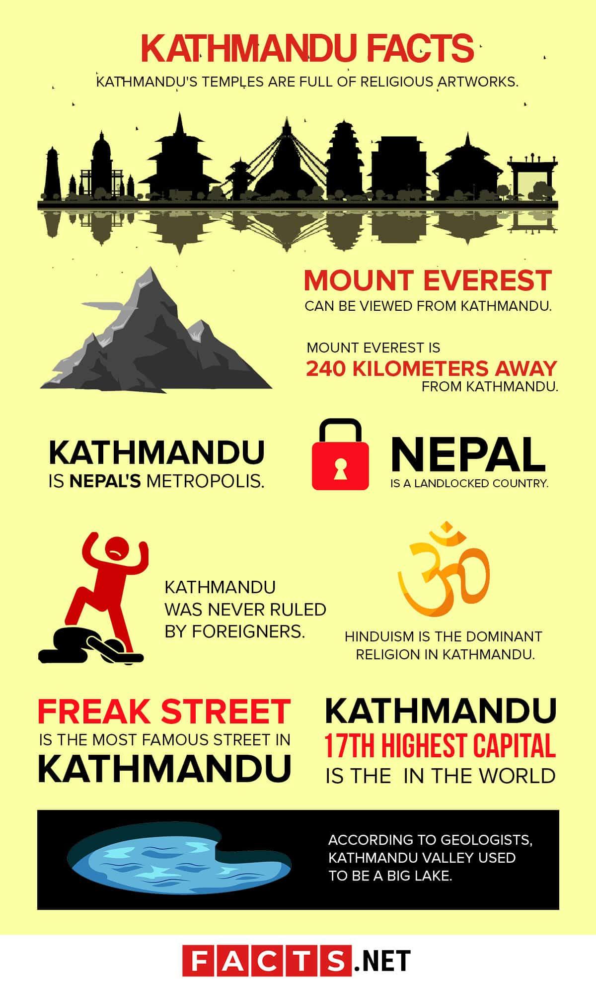 kathmandu facts infographics