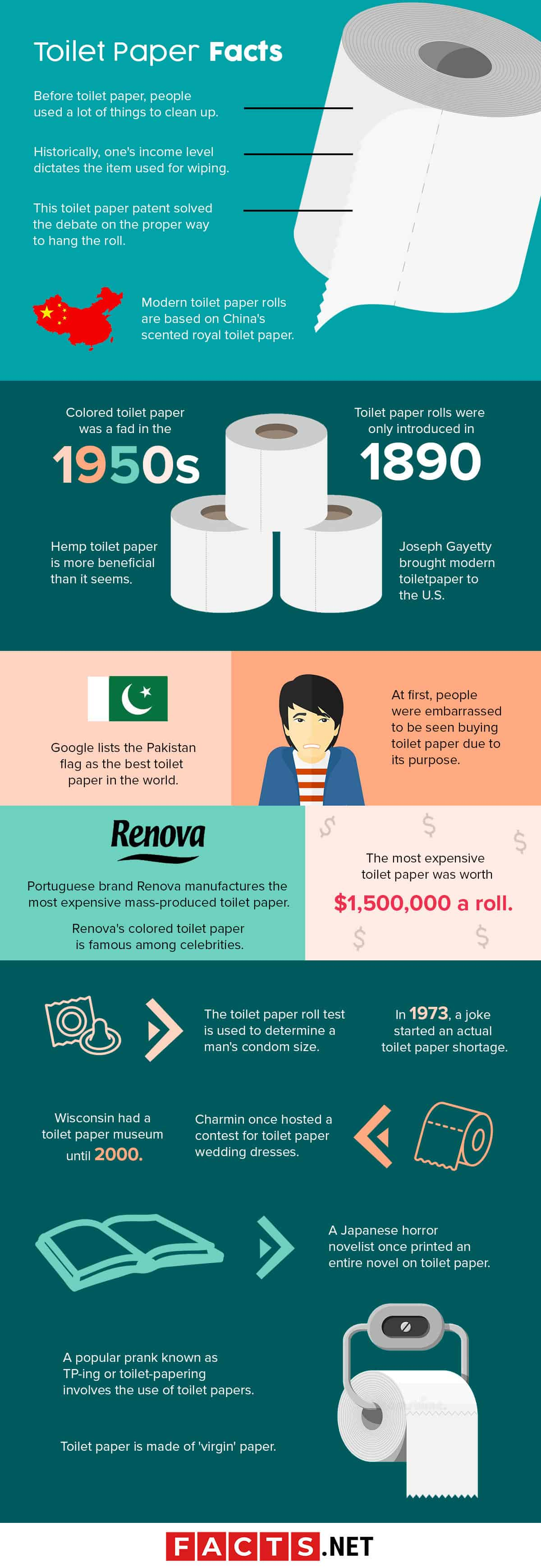Toilet Paper Facts Infographics