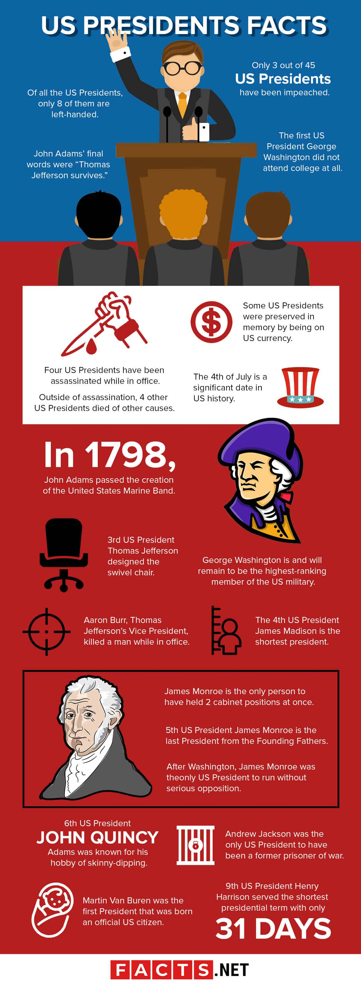 US Presidents Facts Infographics