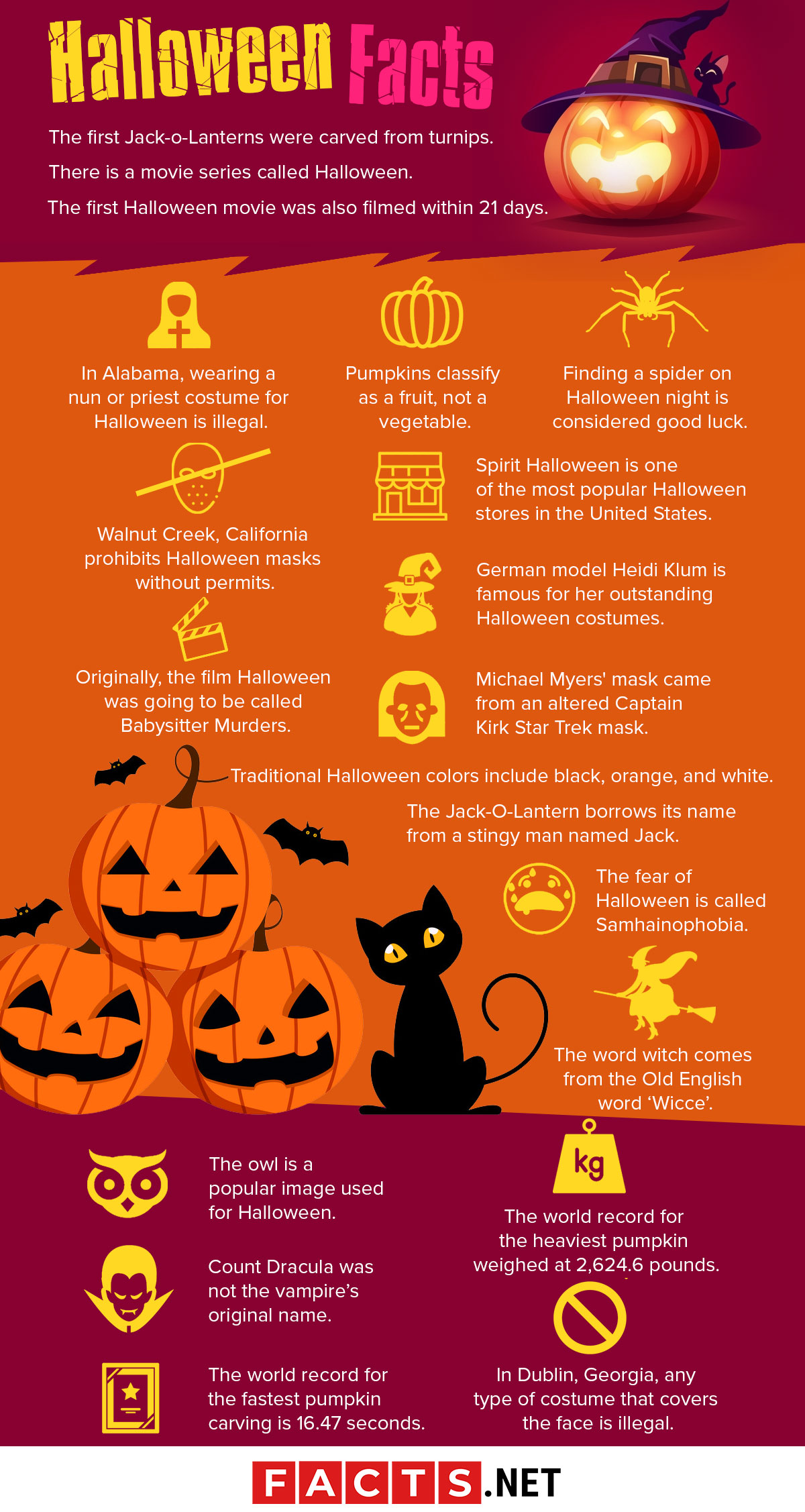 100 Interesting Halloween Facts About The Spookiest Time Of The Year