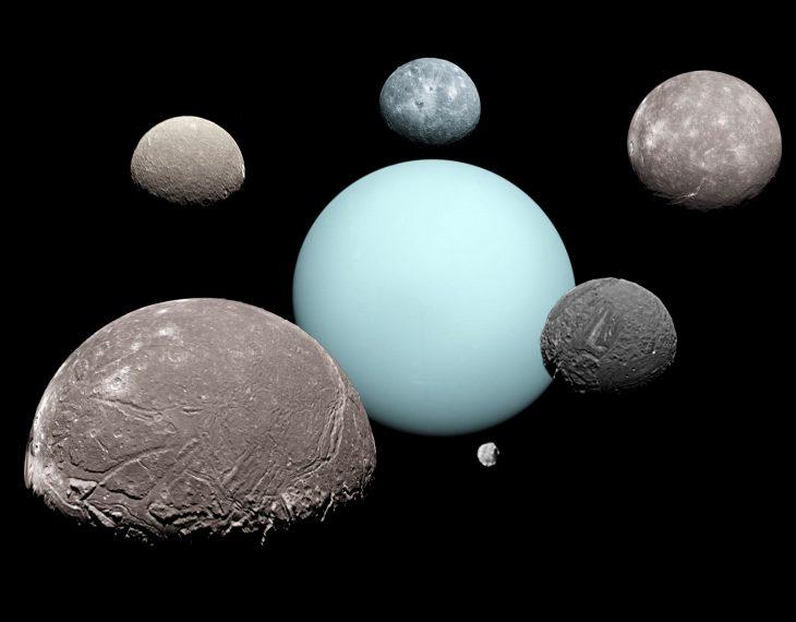 Uranus, Uranus Facts, Uranus Moons